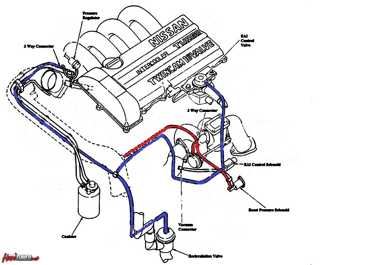Sr20 Vacuum Hose Diagram on viper remote start diagram